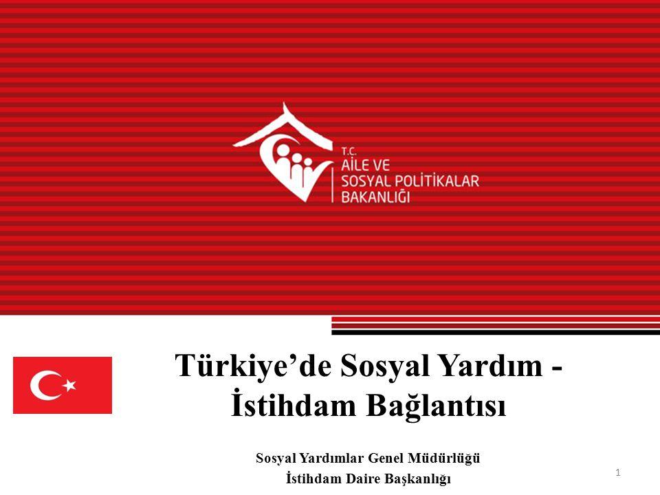 Türkiye'de Sosyal Yardım - İstihdam Bağlantısı