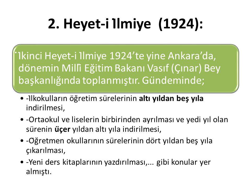 2. Heyet-i İlmiye (1924):