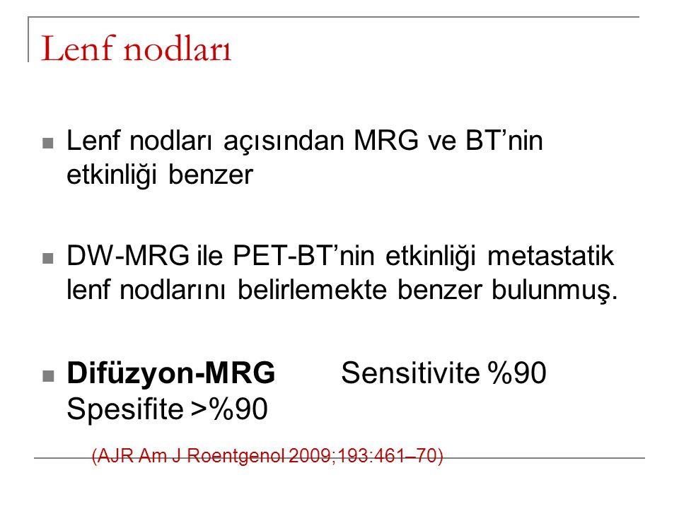 Lenf nodları Difüzyon-MRG Sensitivite %90 Spesifite >%90