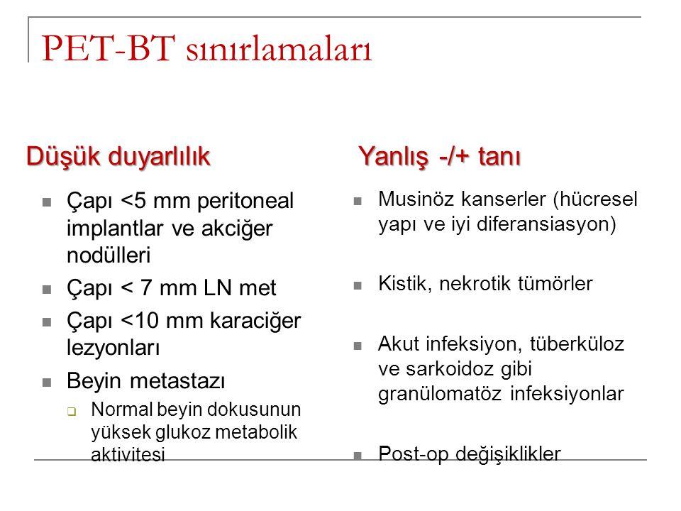 PET-BT sınırlamaları Düşük duyarlılık Yanlış -/+ tanı