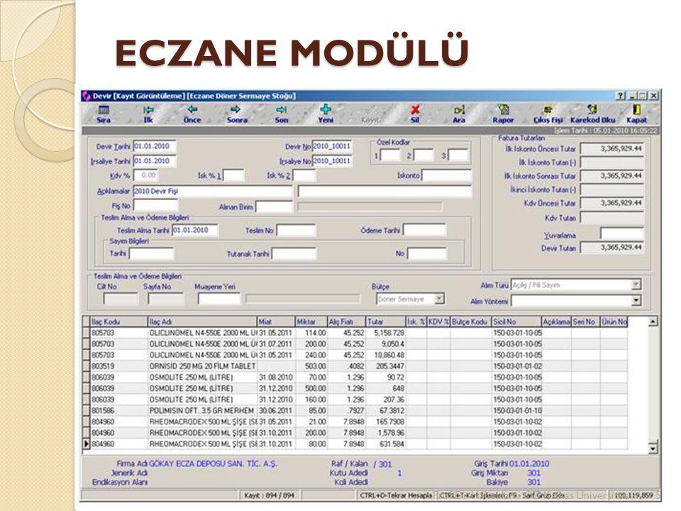 ECZANE MODÜLÜ Prof.Dr. Halit Hami ÖZ Kafkas Üniversitesi