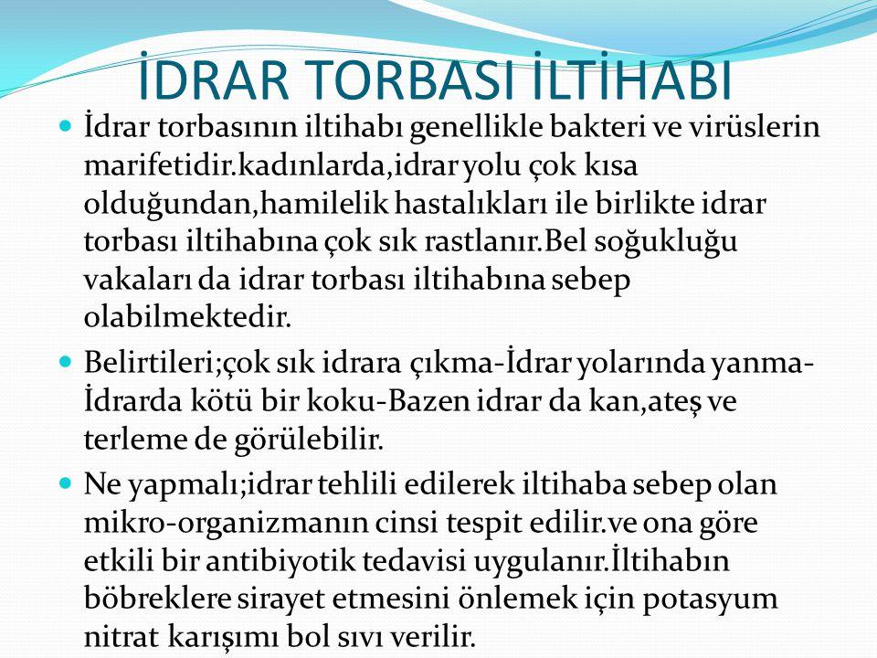 İDRAR TORBASI İLTİHABI