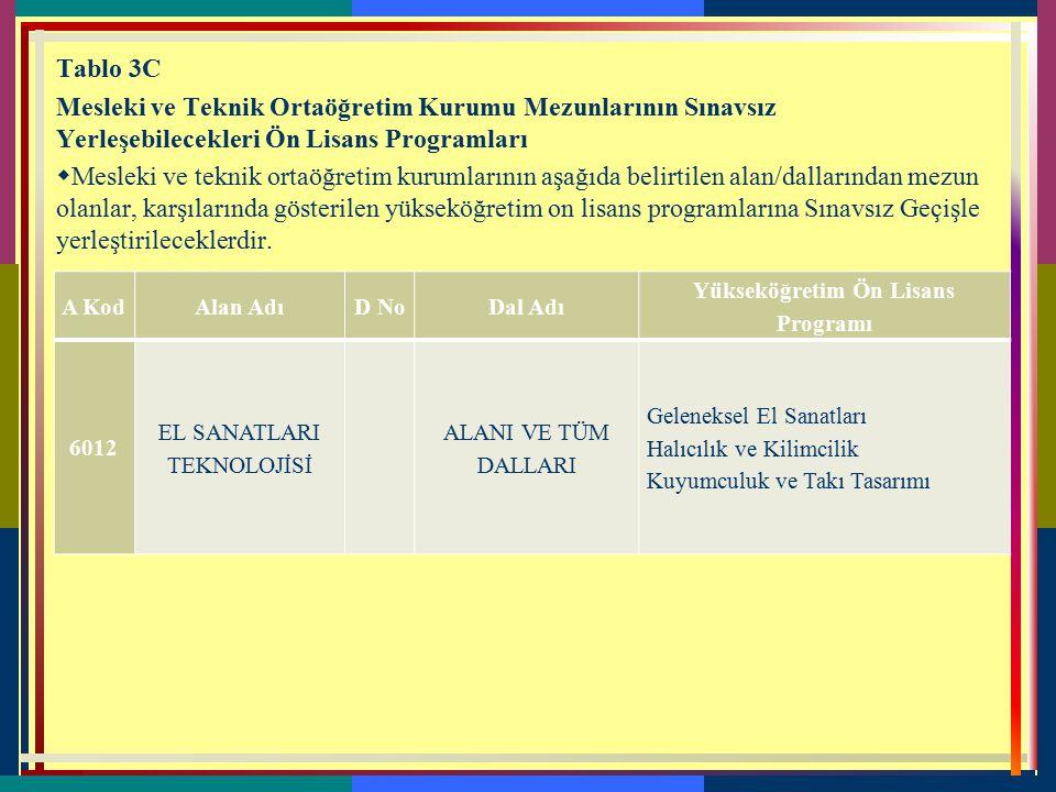 Yükseköğretim Ön Lisans Programı