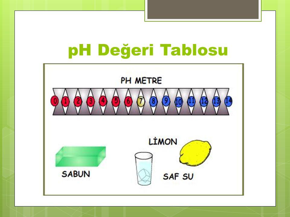 pH Değeri Tablosu
