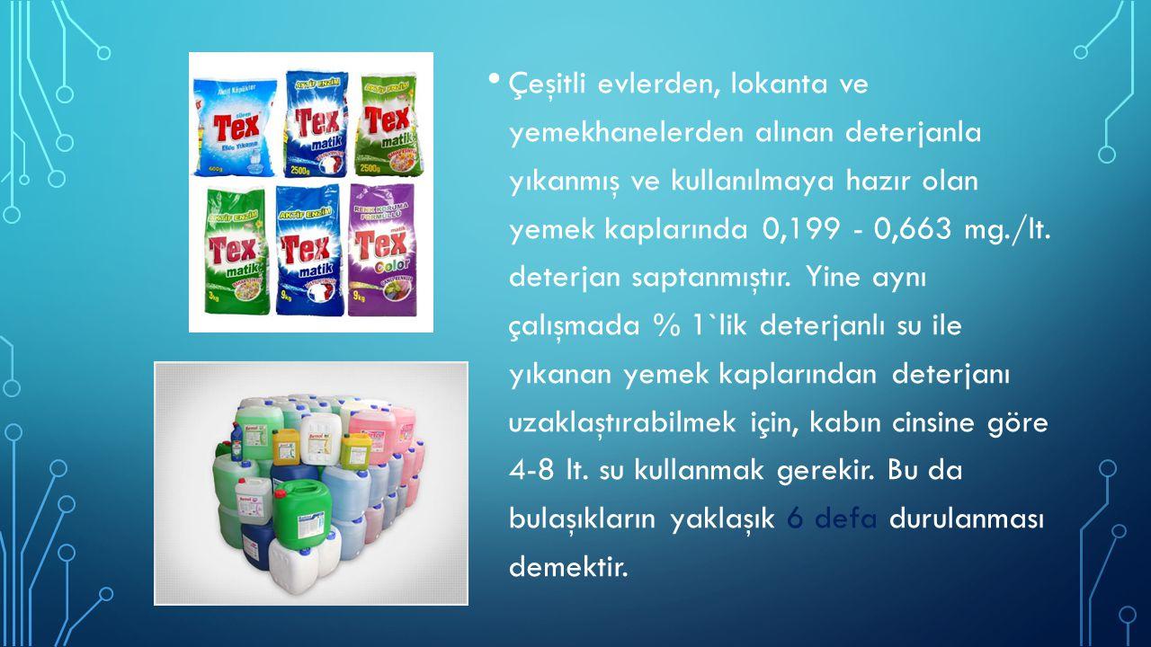Çeşitli evlerden, lokanta ve yemekhanelerden alınan deterjanla yıkanmış ve kullanılmaya hazır olan yemek kaplarında 0,199 - 0,663 mg./lt.