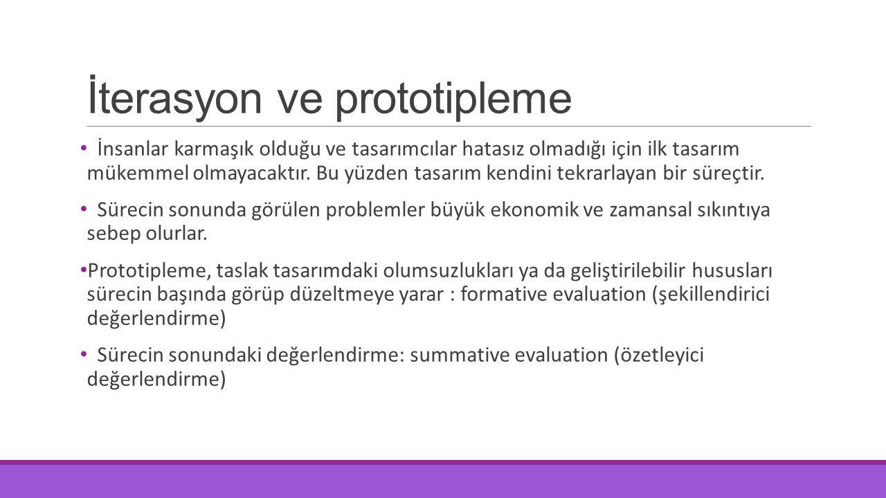 İterasyon ve prototipleme