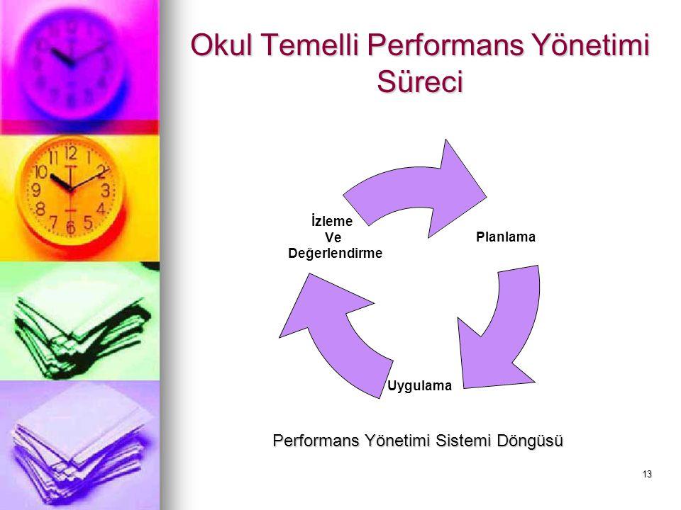 Okul Temelli Performans Yönetimi Süreci