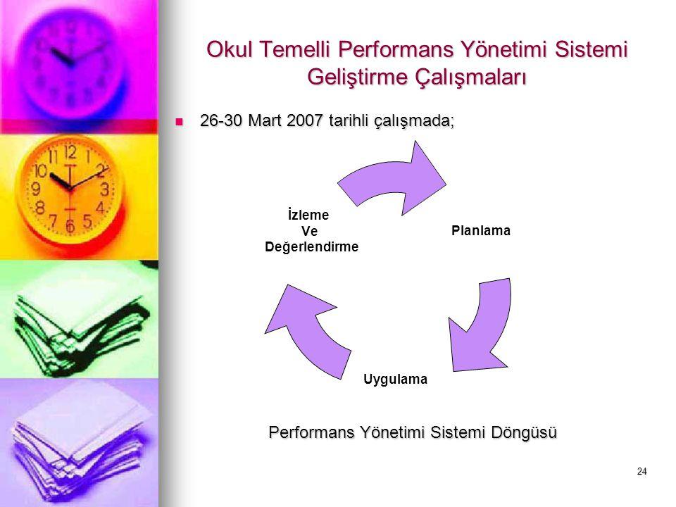 Okul Temelli Performans Yönetimi Sistemi Geliştirme Çalışmaları
