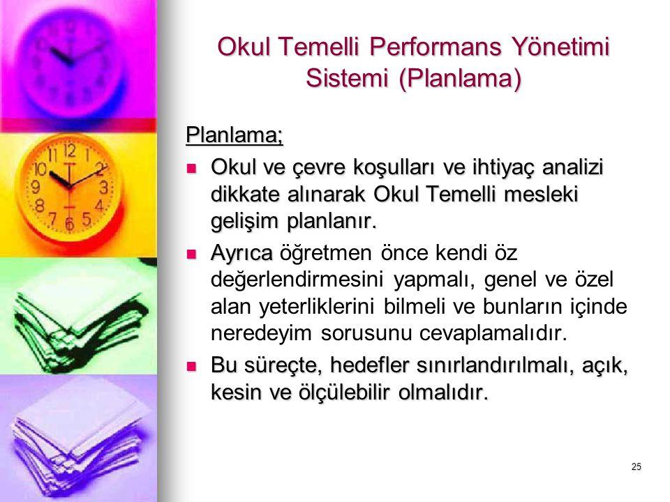 Okul Temelli Performans Yönetimi Sistemi (Planlama)