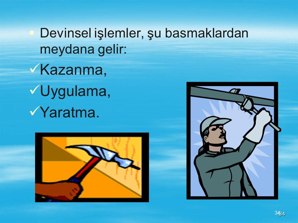 Kazanma, Uygulama, Yaratma.