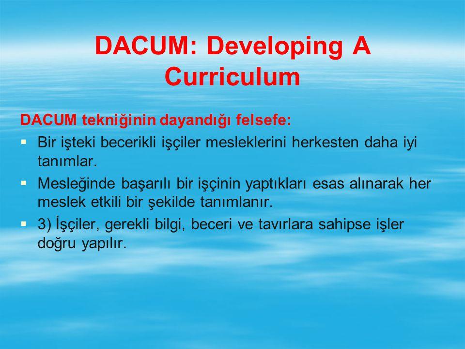 DACUM: Developing A Curriculum