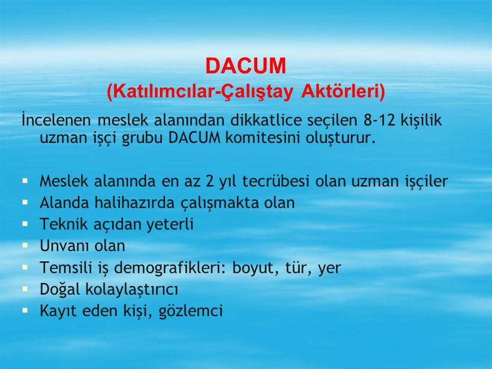 DACUM (Katılımcılar-Çalıştay Aktörleri)