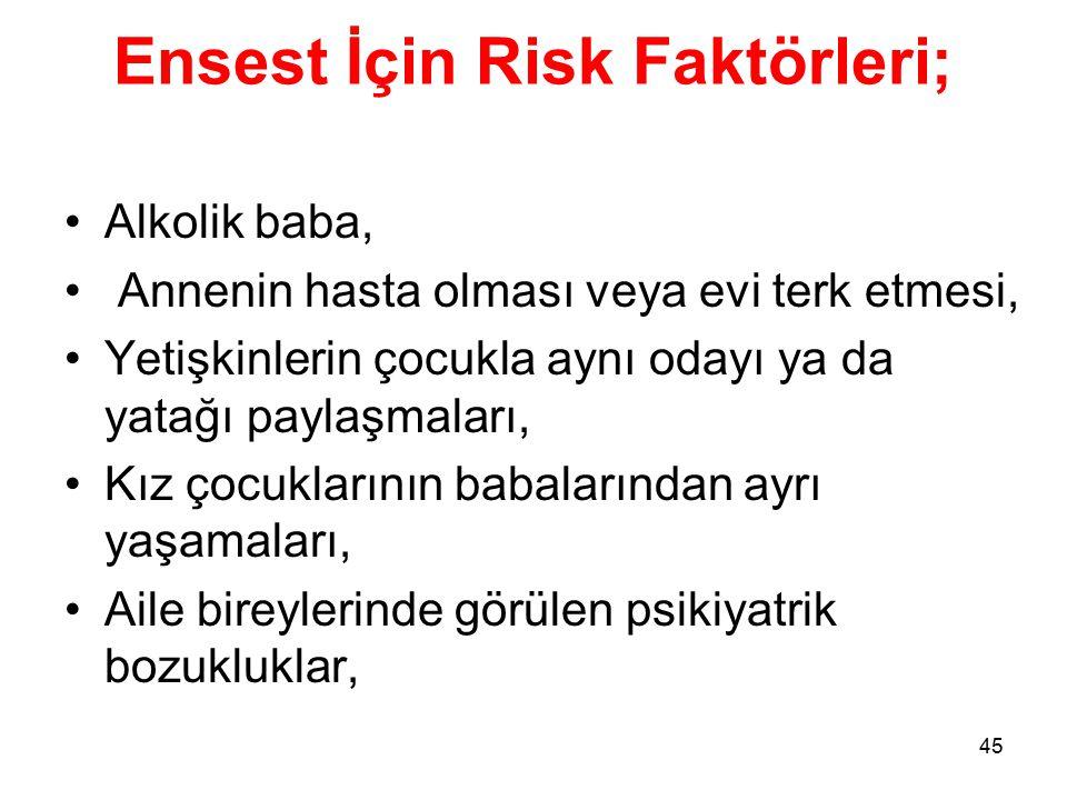 Ensest İçin Risk Faktörleri;
