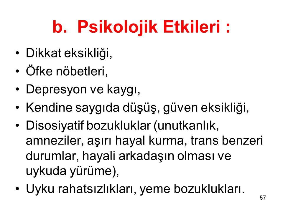 b. Psikolojik Etkileri :