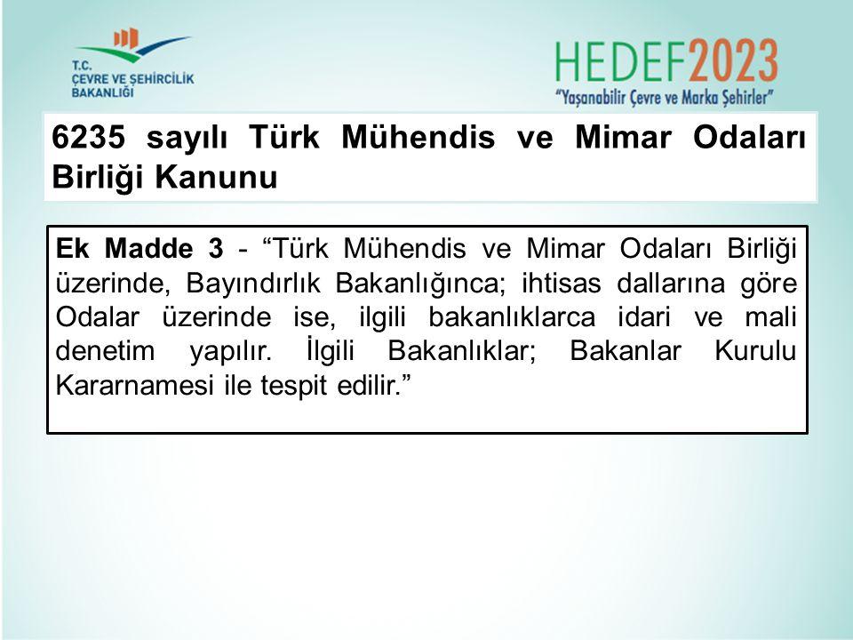 6235 sayılı Türk Mühendis ve Mimar Odaları Birliği Kanunu