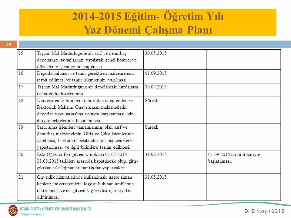 2014-2015 Eğitim- Öğretim Yılı Yaz Dönemi Çalışma Planı