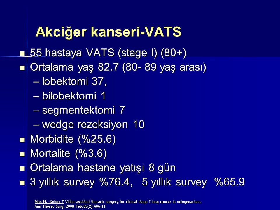 Akciğer kanseri-VATS 55 hastaya VATS (stage I) (80+)
