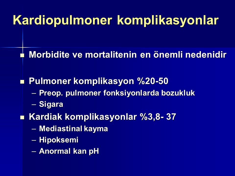 Kardiopulmoner komplikasyonlar
