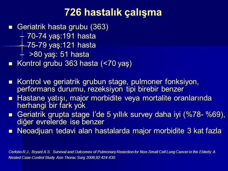 726 hastalık çalışma Geriatrik hasta grubu (363) 70-74 yaş:191 hasta