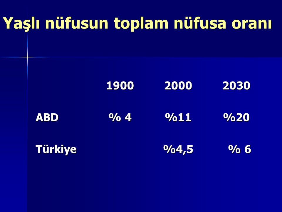 Yaşlı nüfusun toplam nüfusa oranı