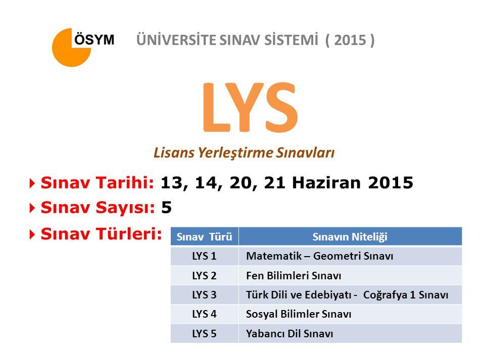 ÜNİVERSİTE SINAV SİSTEMİ ( 2015 ) Lisans Yerleştirme Sınavları