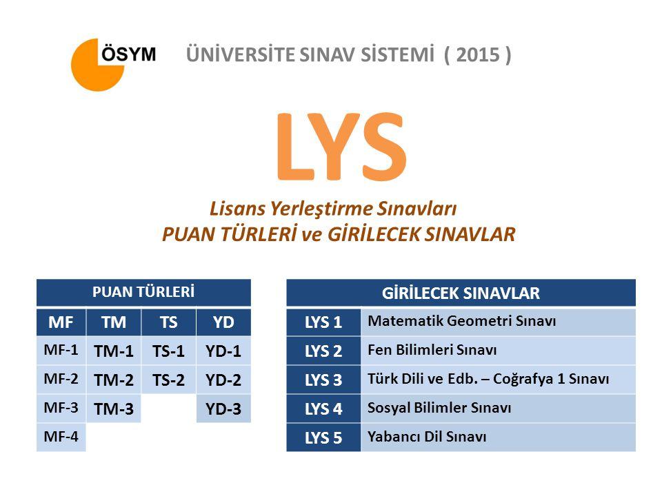 LYS ÜNİVERSİTE SINAV SİSTEMİ ( 2015 ) Lisans Yerleştirme Sınavları