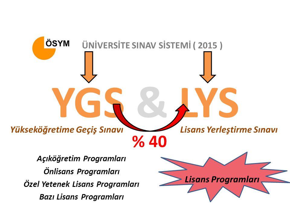YGS & LYS % 40 ÜNİVERSİTE SINAV SİSTEMİ ( 2015 )
