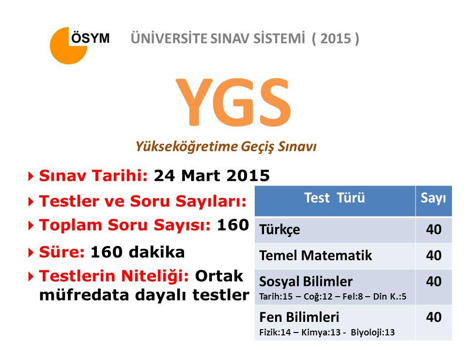 ÜNİVERSİTE SINAV SİSTEMİ ( 2015 ) Yükseköğretime Geçiş Sınavı