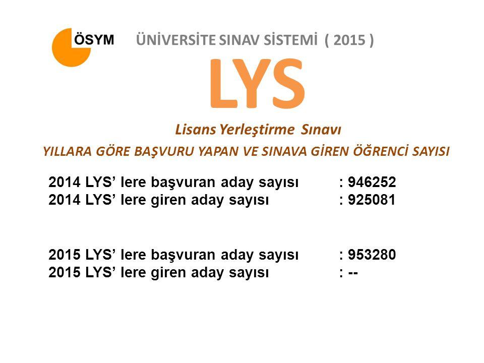 LYS ÜNİVERSİTE SINAV SİSTEMİ ( 2015 ) Lisans Yerleştirme Sınavı