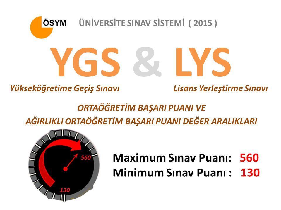 YGS & LYS Maximum Sınav Puanı: 560 Minimum Sınav Puanı : 130
