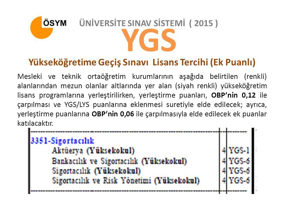 YGS Yükseköğretime Geçiş Sınavı Lisans Tercihi (Ek Puanlı)