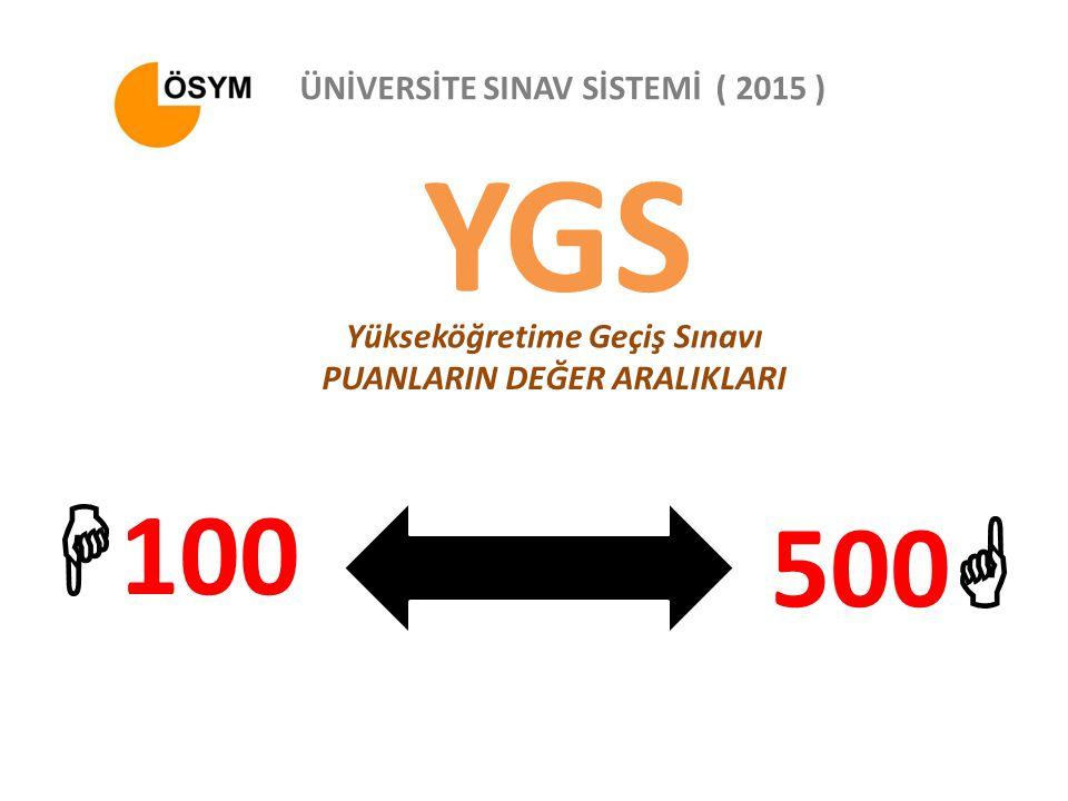 YGS 100 500 ÜNİVERSİTE SINAV SİSTEMİ ( 2015 )