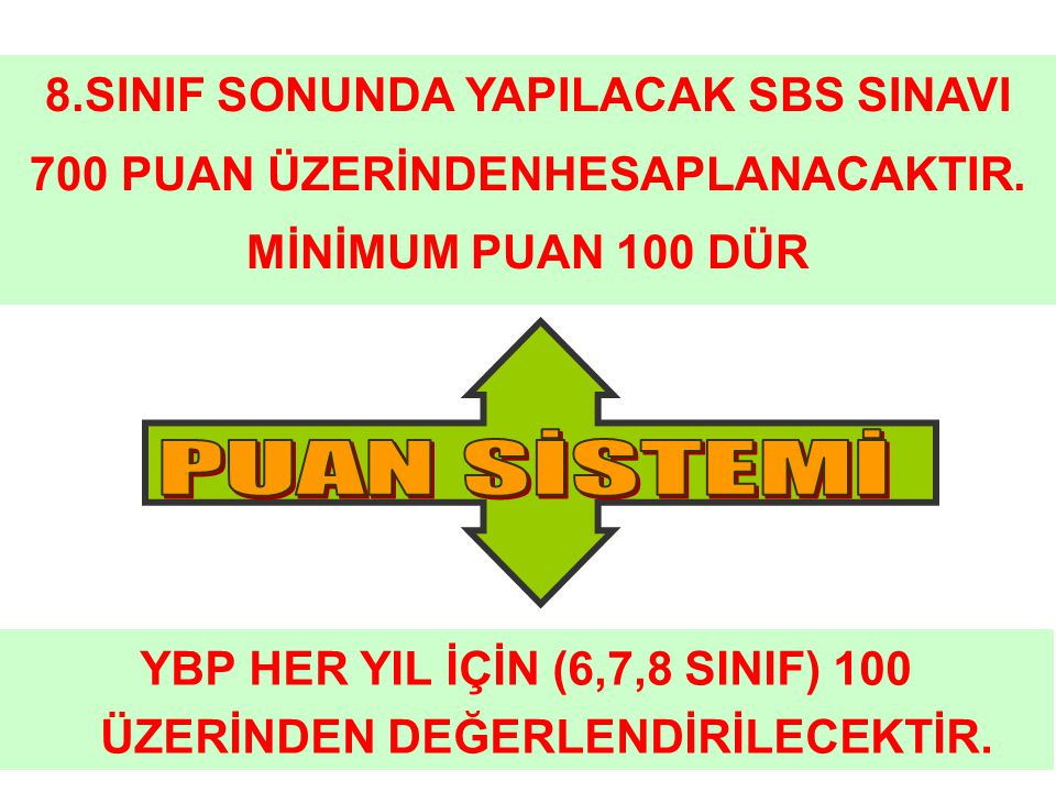 PUAN SİSTEMİ 8.SINIF SONUNDA YAPILACAK SBS SINAVI