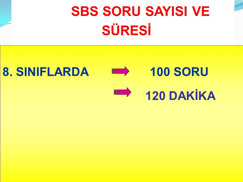 SBS SORU SAYISI VE SÜRESİ