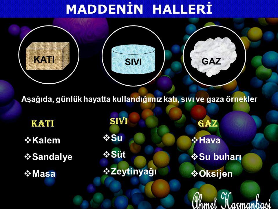 Ahmet Harmanbasi MADDENİN HALLERİ SIVI GAZ KATI SIVI Su Süt Zeytinyağı