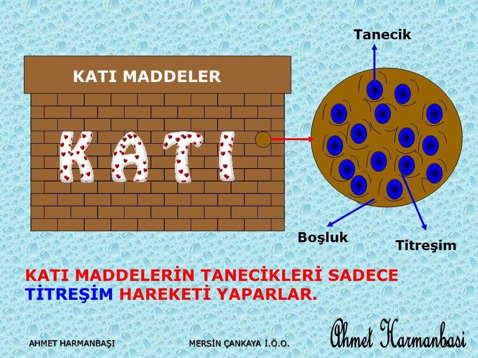 Ahmet Harmanbasi KATI MADDELER