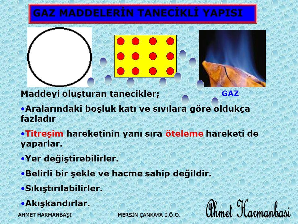 Ahmet Harmanbasi GAZ MADDELERİN TANECİKLİ YAPISI