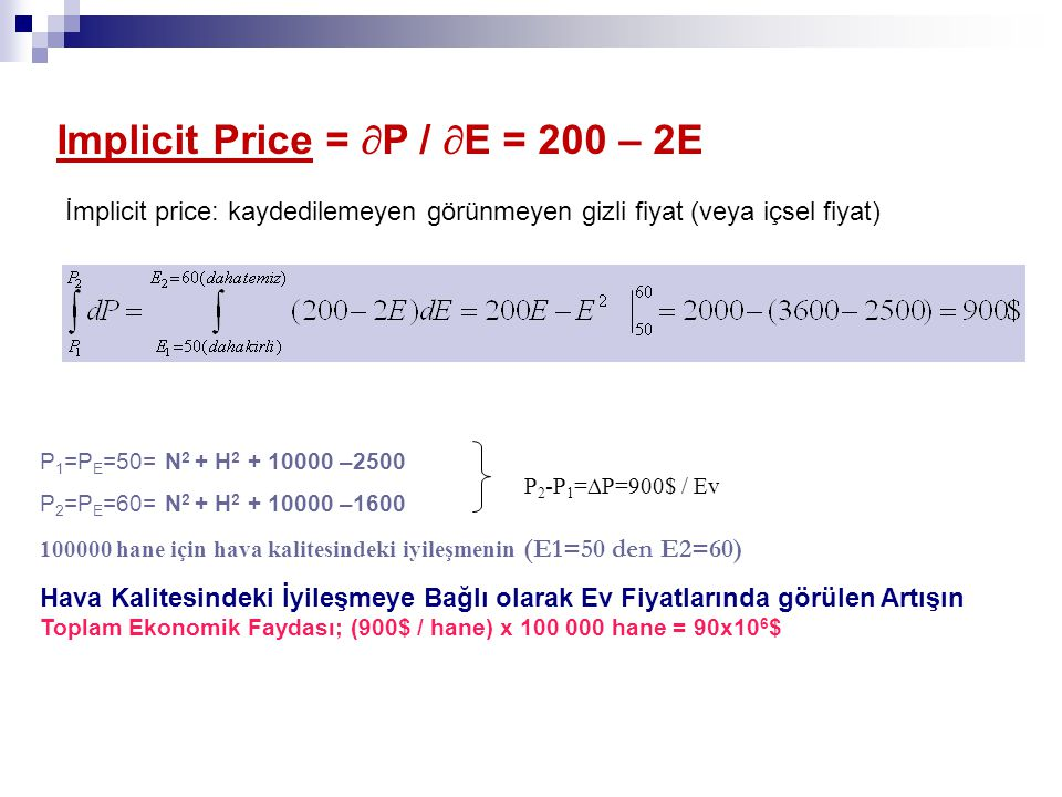 Implicit Price = P / E = 200 – 2E