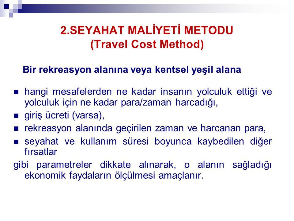 2.SEYAHAT MALİYETİ METODU (Travel Cost Method)