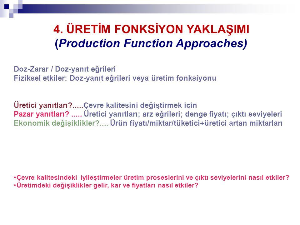 4. ÜRETİM FONKSİYON YAKLAŞIMI (Production Function Approaches)