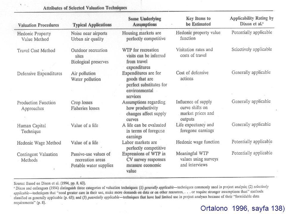 Ortalono 1996, sayfa 138)