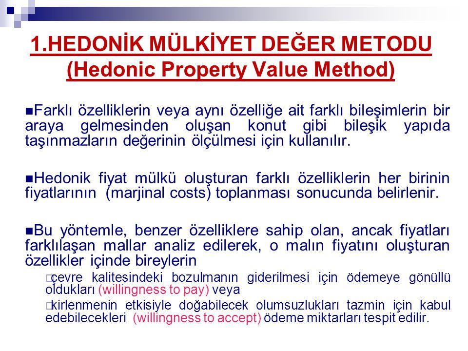 1.HEDONİK MÜLKİYET DEĞER METODU (Hedonic Property Value Method)