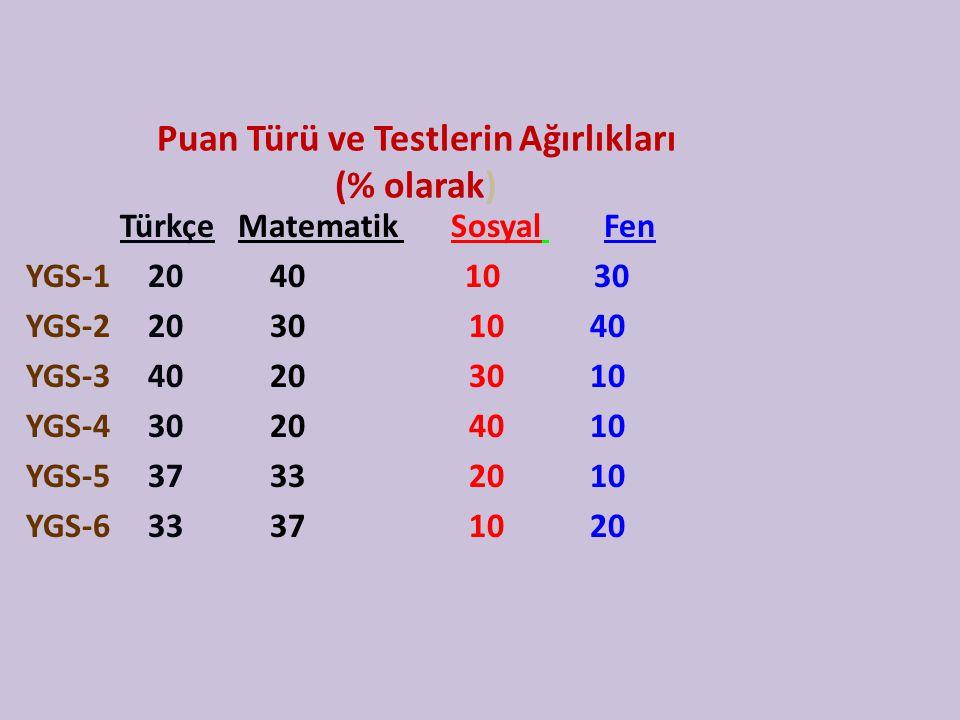 Puan Türü ve Testlerin Ağırlıkları (% olarak)