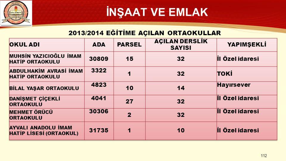 2013/2014 EĞİTİME AÇILAN ORTAOKULLAR