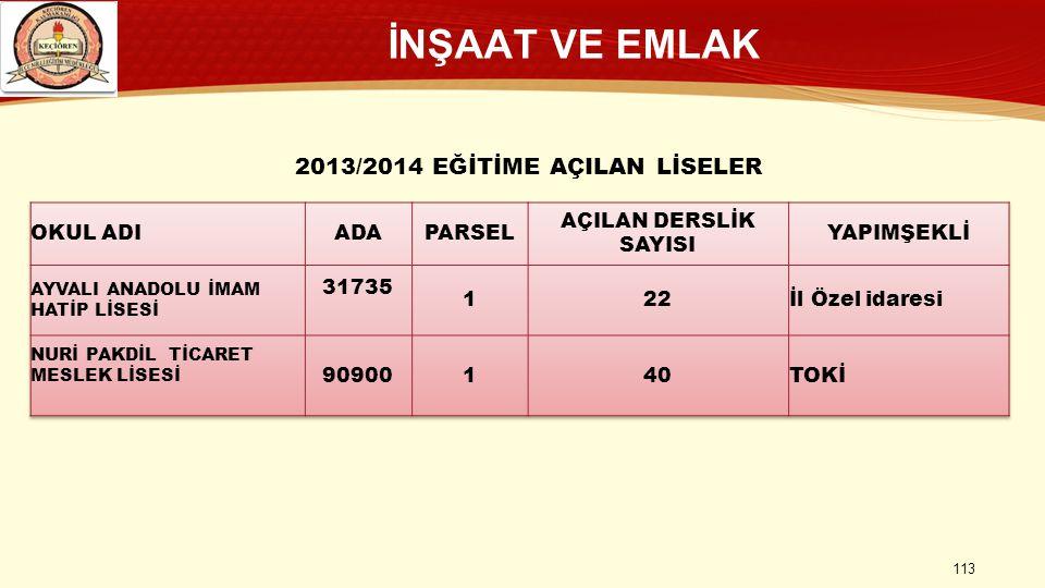 2013/2014 EĞİTİME AÇILAN LİSELER