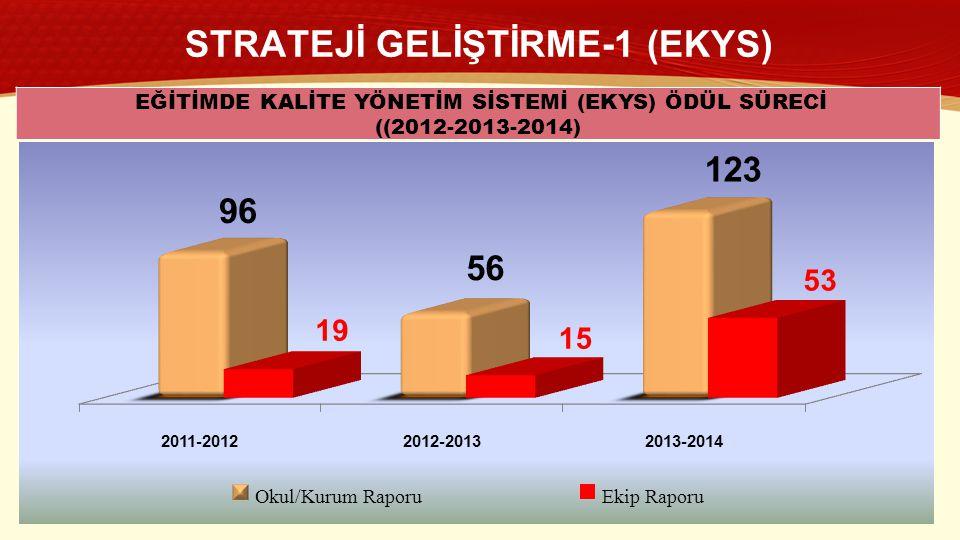 STRATEJİ GELİŞTİRME-1 (EKYS)