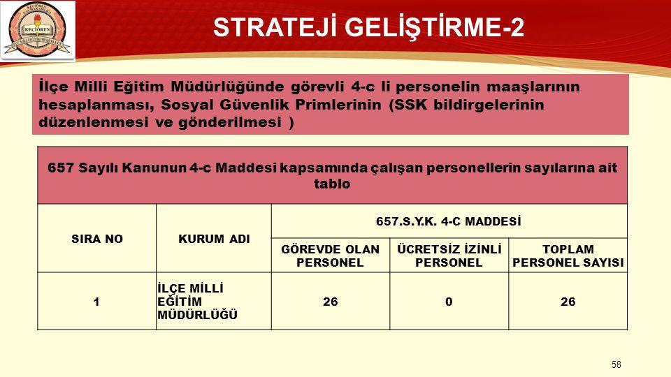 STRATEJİ GELİŞTİRME-2 İlçe Milli Eğitim Müdürlüğünde görevli 4-c li personelin maaşlarının.