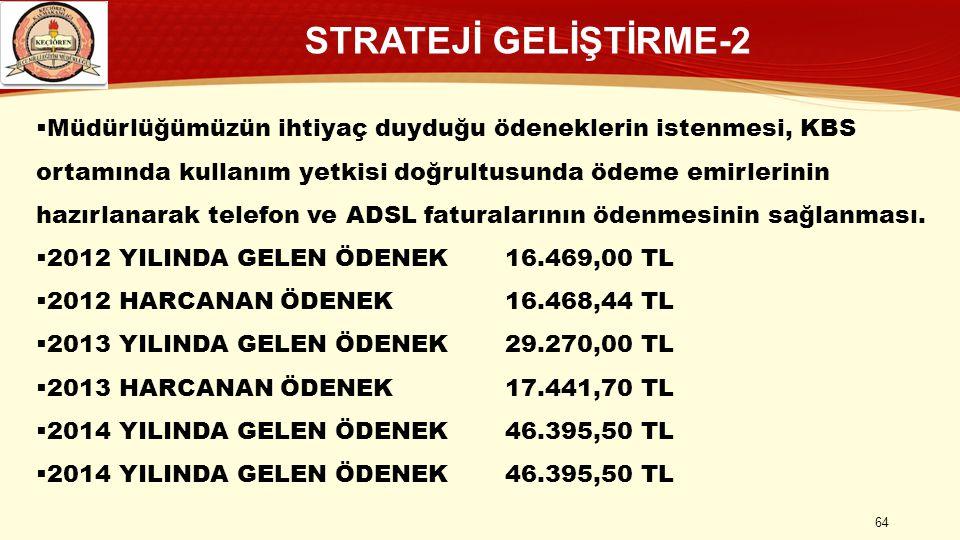STRATEJİ GELİŞTİRME-2