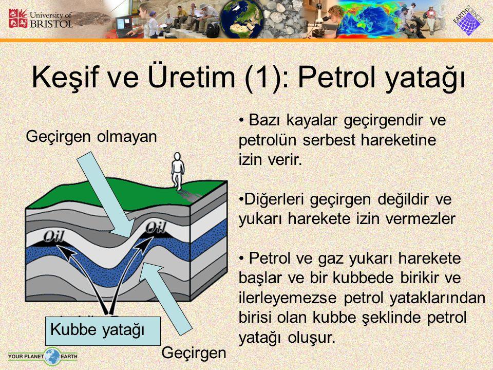 Keşif ve Üretim (1): Petrol yatağı