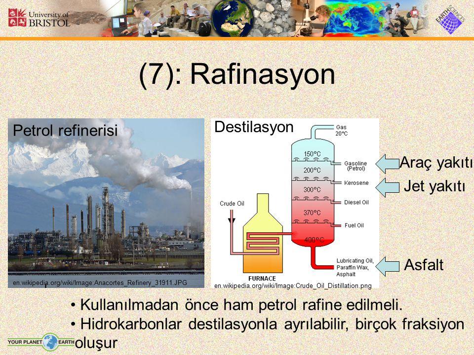 (7): Rafinasyon Destilasyon Petrol refinerisi Araç yakıtı Jet yakıtı